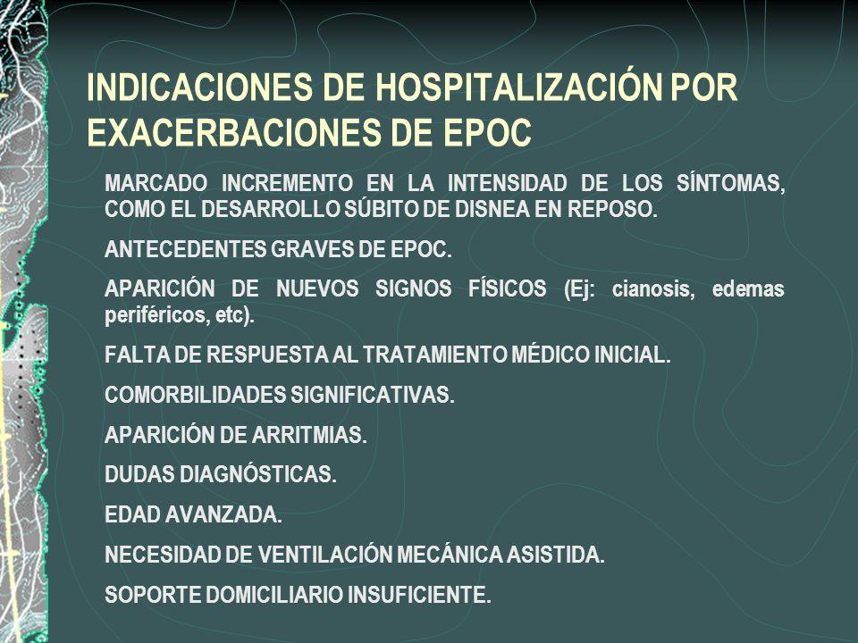 INDICACIONES DE HOSPITALIZACIÓN POR EXACERBACIONES DE EPOC