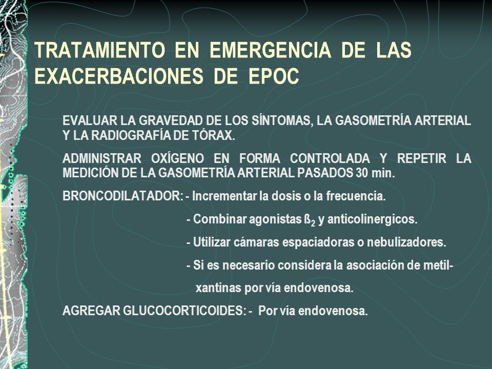 TRATAMIENTO EN EMERGENCIA DE LAS EXACERBACIONES DE EPOC