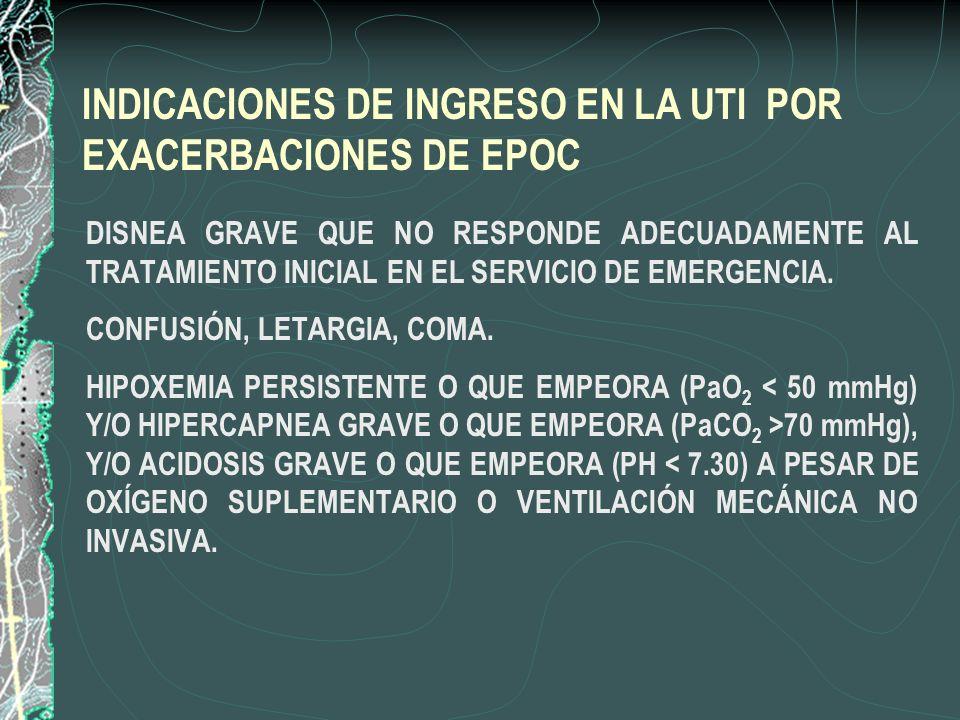 INDICACIONES DE INGRESO EN LA UTI POR EXACERBACIONES DE EPOC