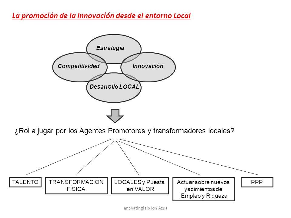 La promoción de la Innovación desde el entorno Local