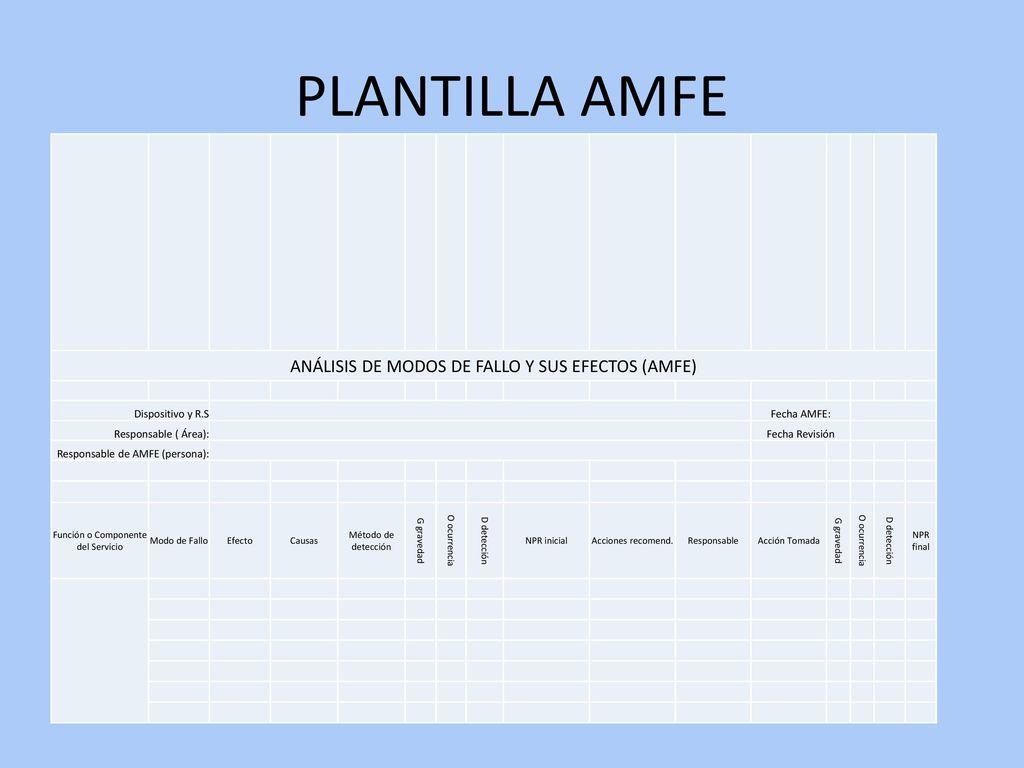 Perfecto Plantilla De Método De Acción Viñeta - Ejemplo De Colección ...
