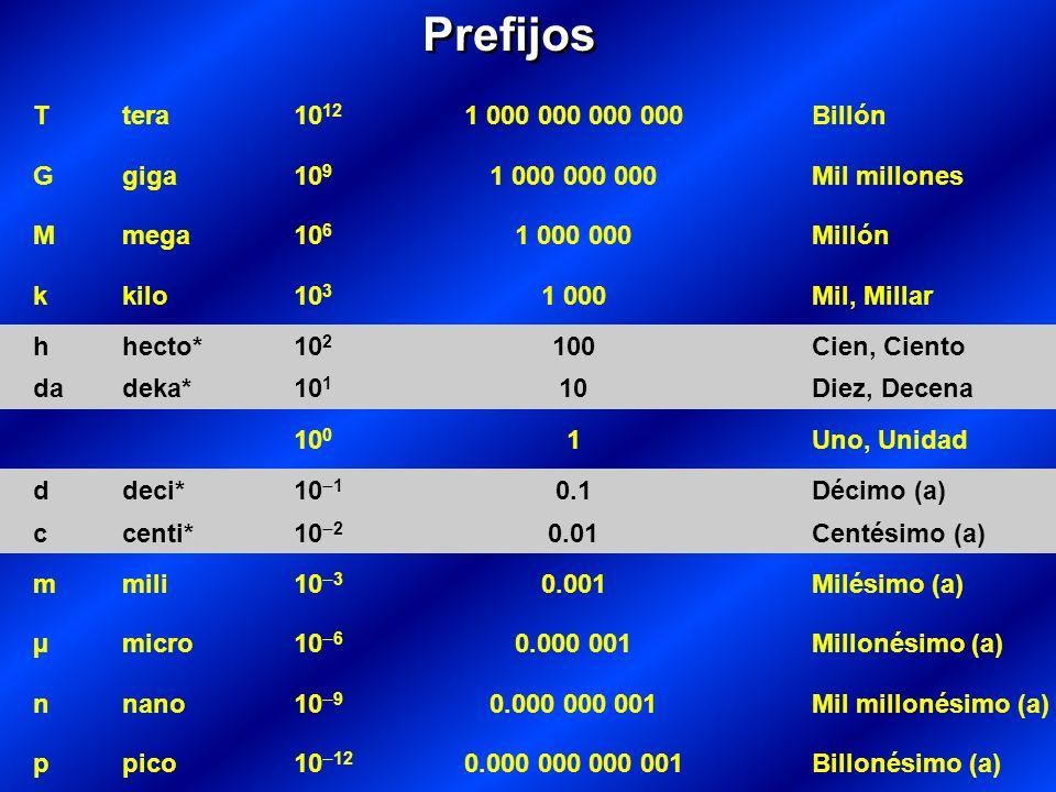 Prefijos T tera 1012 1 000 000 000 000 Billón G giga 109 1 000 000 000