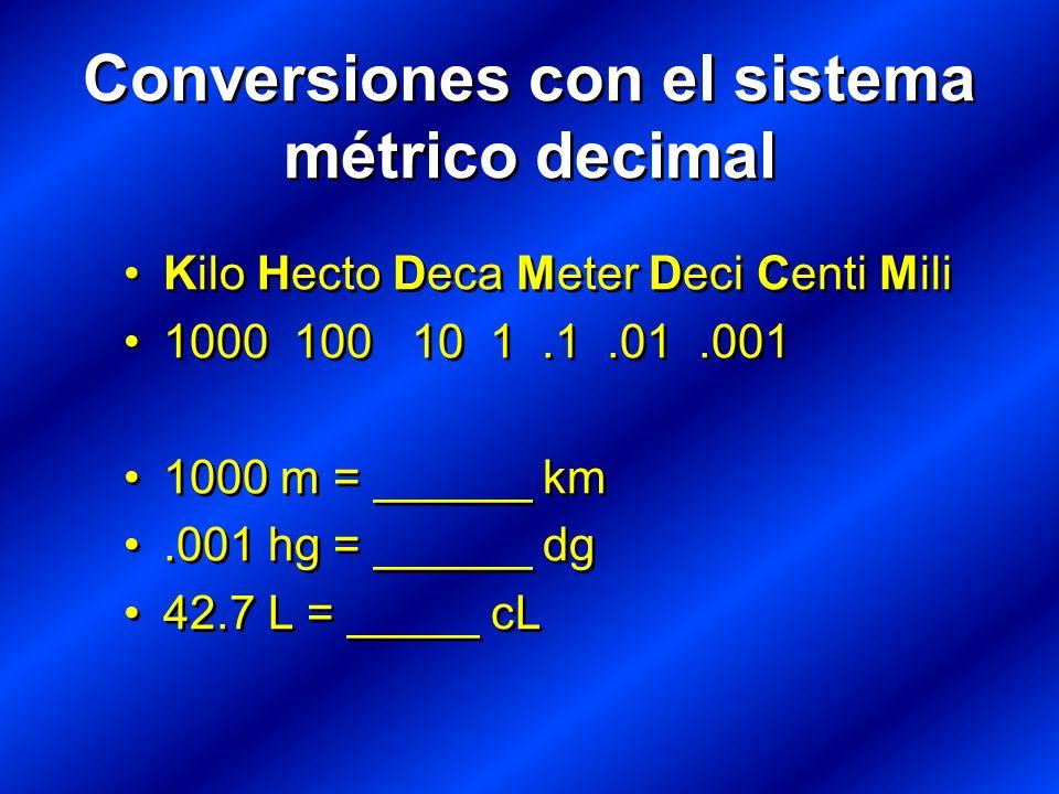 Conversiones con el sistema métrico decimal