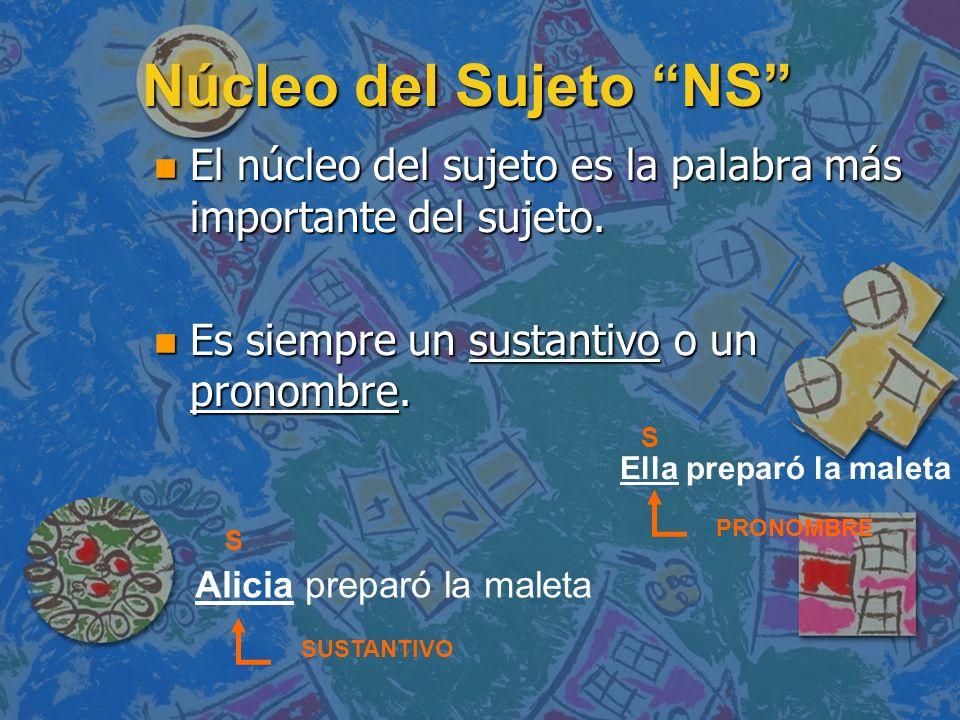 Núcleo del Sujeto NS El núcleo del sujeto es la palabra más importante del sujeto. Es siempre un sustantivo o un pronombre.