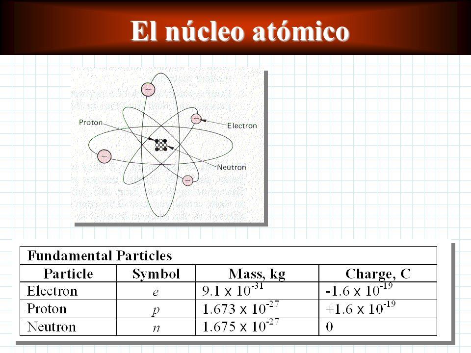 El núcleo atómico