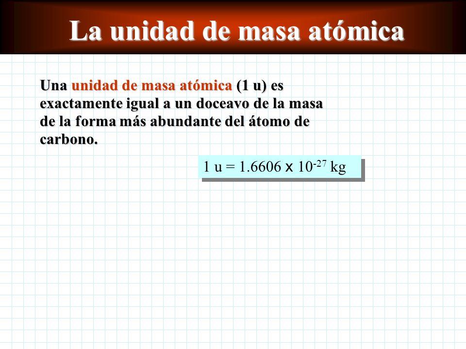 La unidad de masa atómica