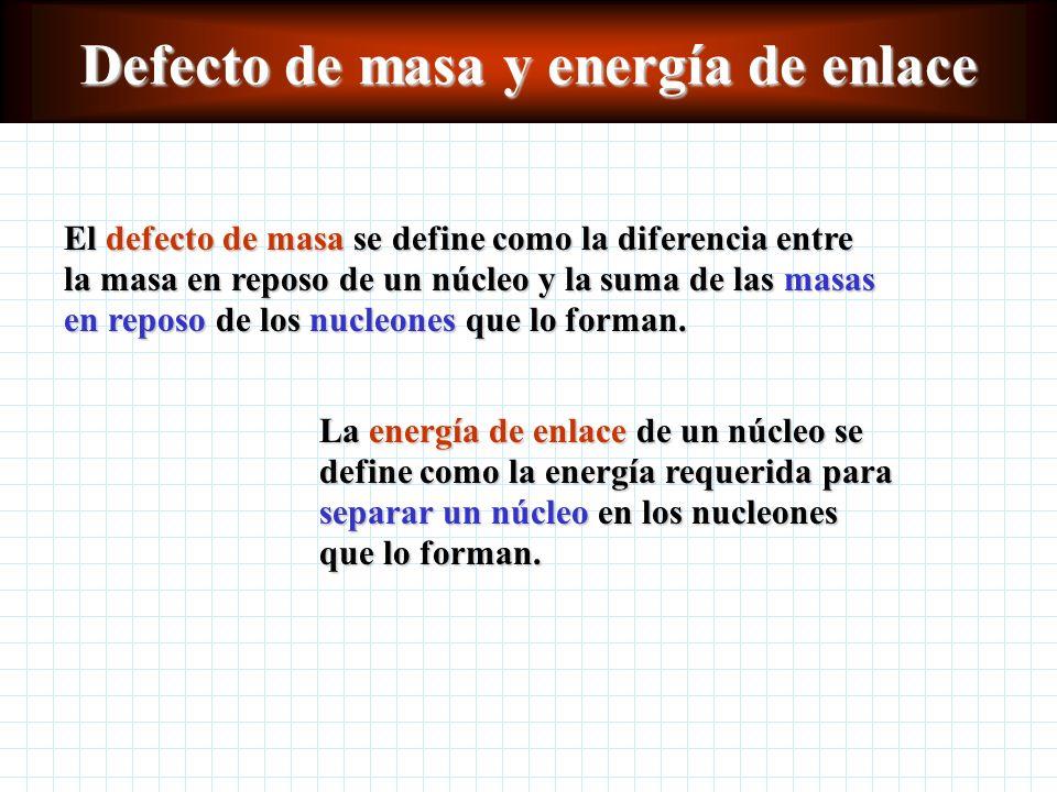 Defecto de masa y energía de enlace