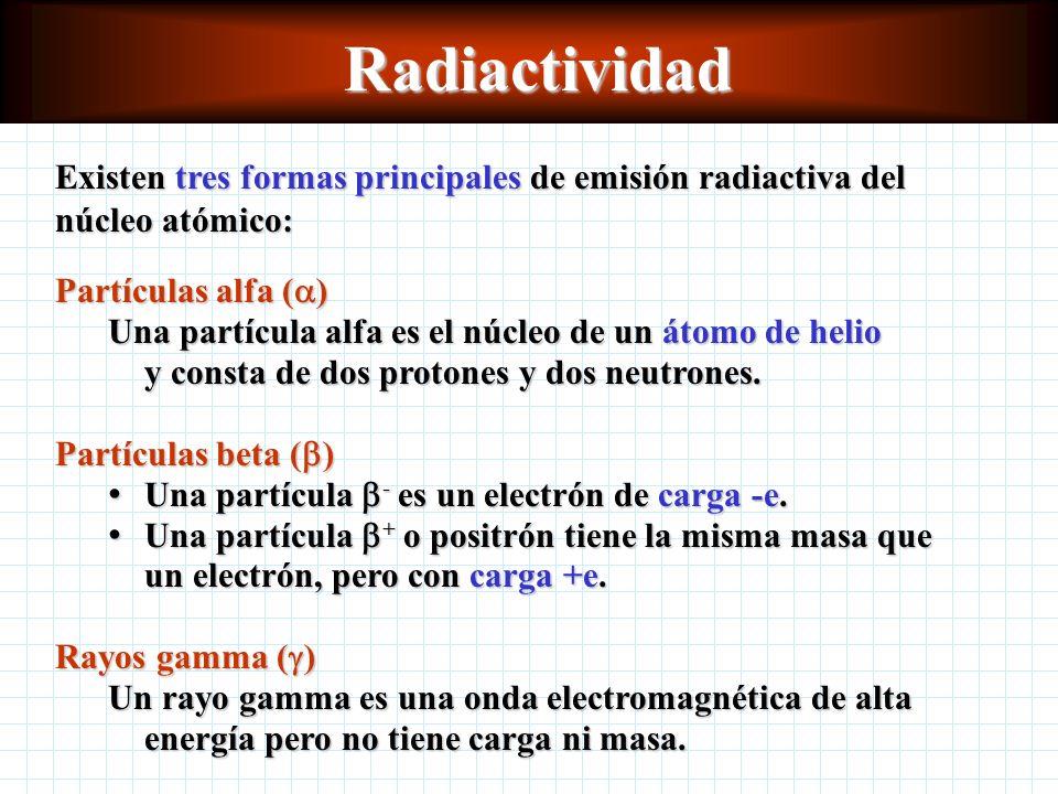 Radiactividad Existen tres formas principales de emisión radiactiva del núcleo atómico: Partículas alfa (a)