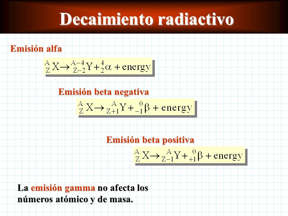 Decaimiento radiactivo