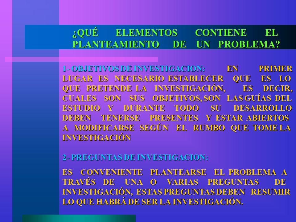 ¿QUÉ ELEMENTOS CONTIENE EL PLANTEAMIENTO DE UN PROBLEMA