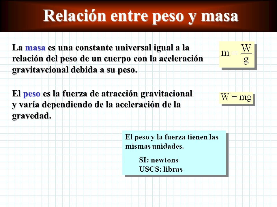 Relación entre peso y masa