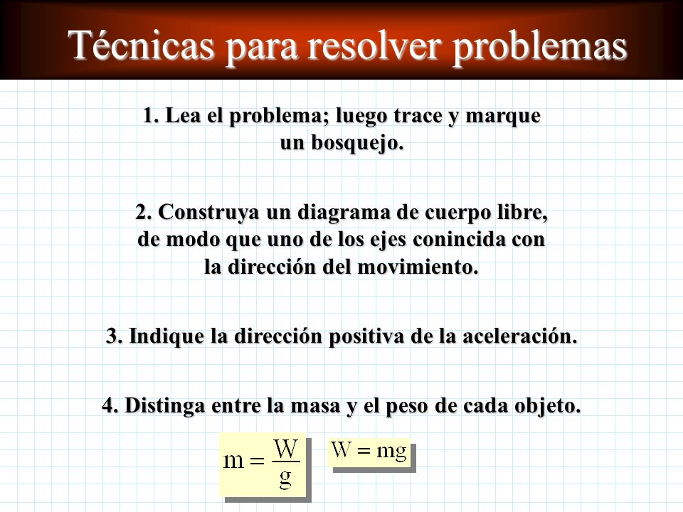 Técnicas para resolver problemas