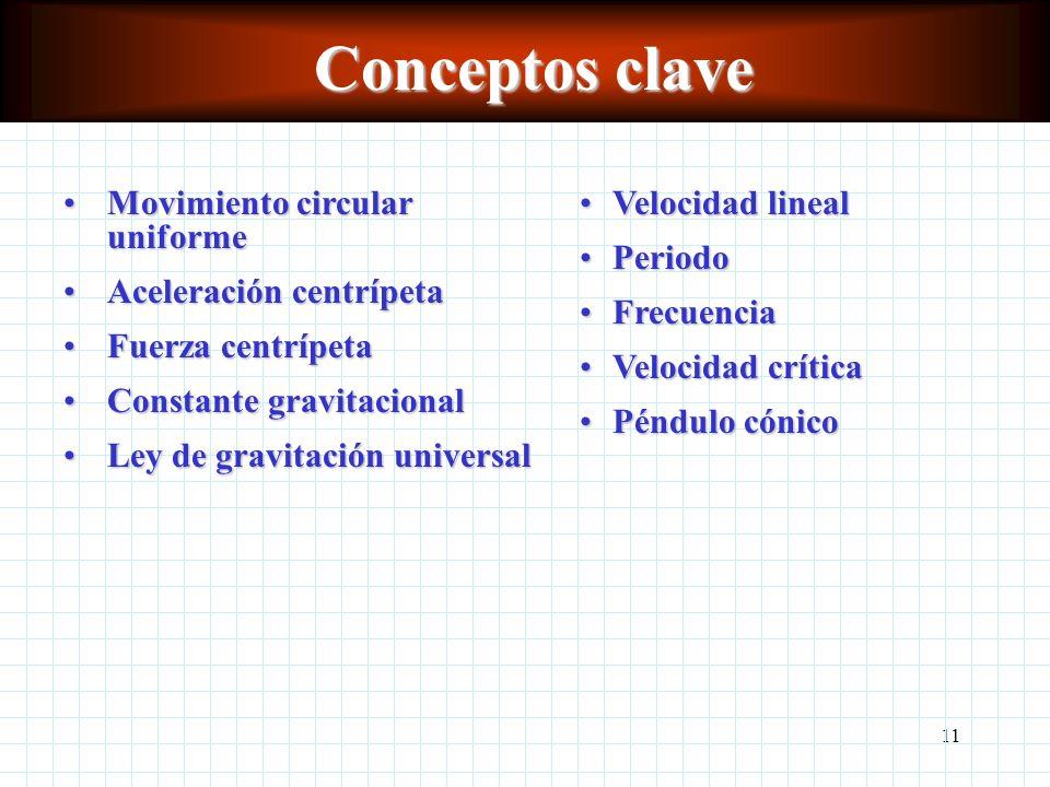 Conceptos clave Movimiento circular uniforme Aceleración centrípeta