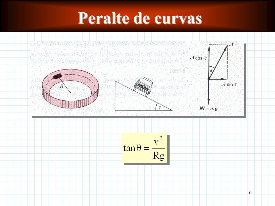Peralte de curvas