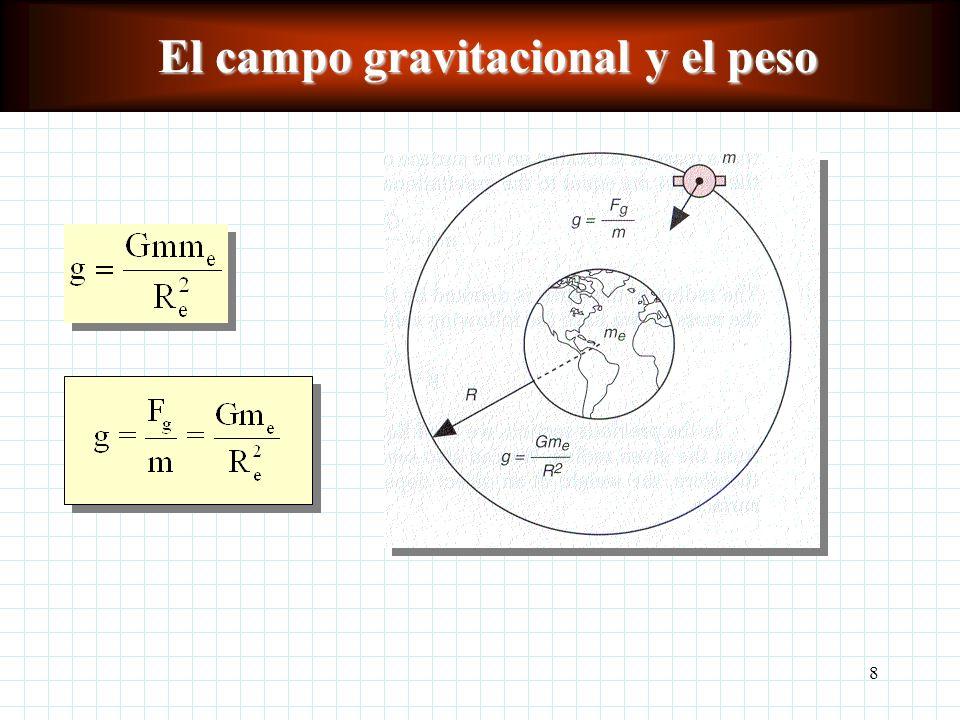 El campo gravitacional y el peso