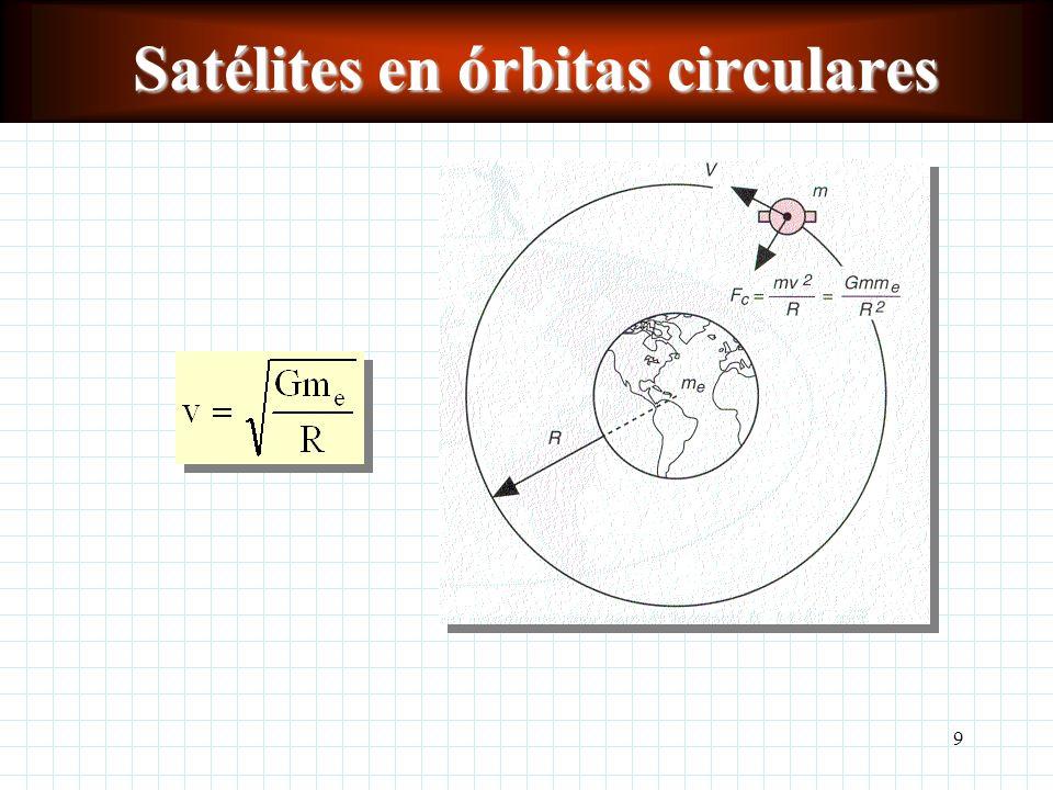 Satélites en órbitas circulares