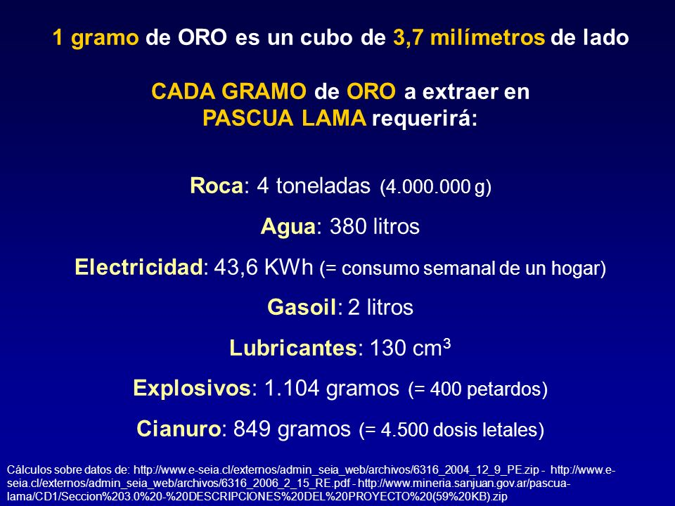 1 gramo de ORO es un cubo de 3,7 milímetros de lado