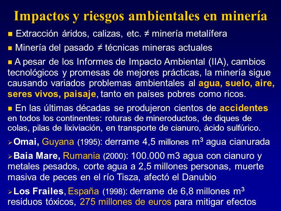 Impactos y riesgos ambientales en minería