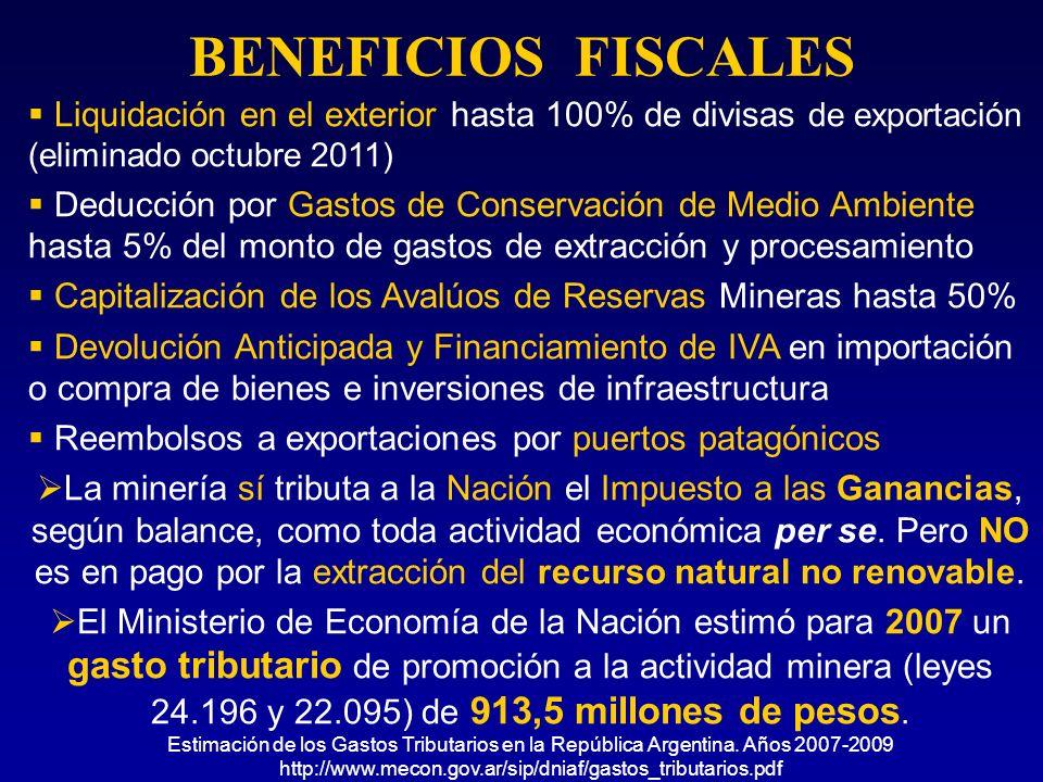 BENEFICIOS FISCALES Liquidación en el exterior hasta 100% de divisas de exportación (eliminado octubre 2011)
