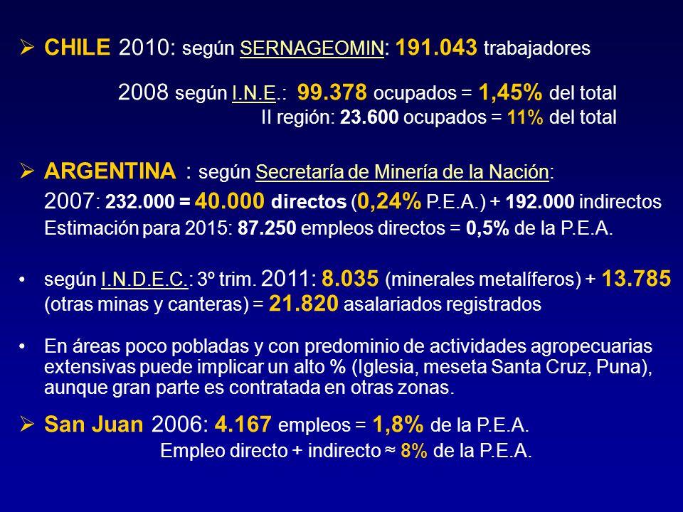 CHILE 2010: según SERNAGEOMIN: 191.043 trabajadores