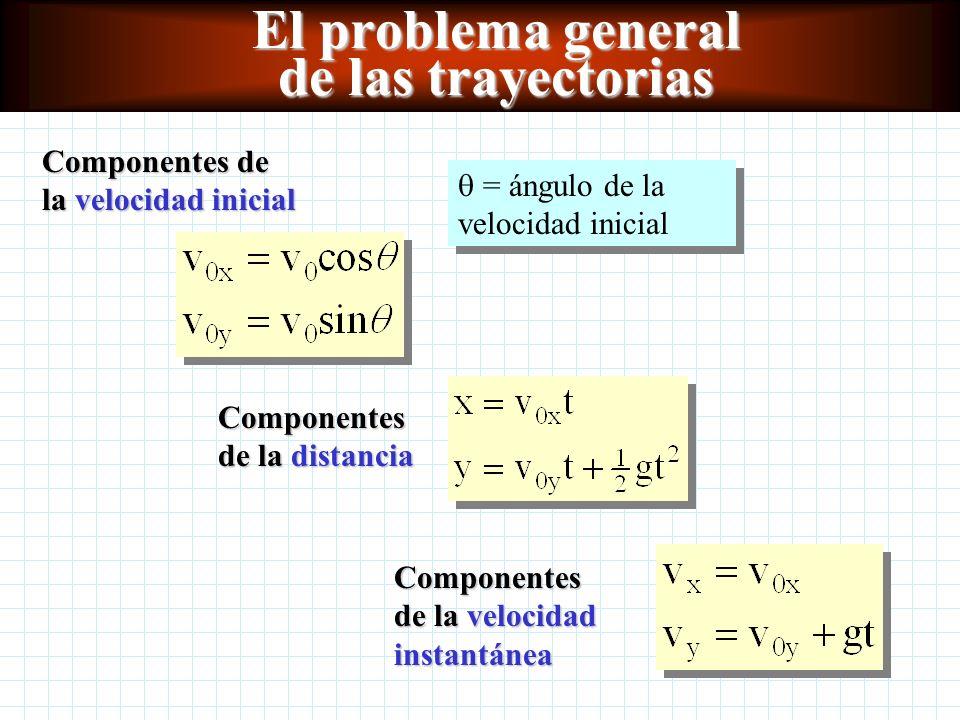 El problema general de las trayectorias