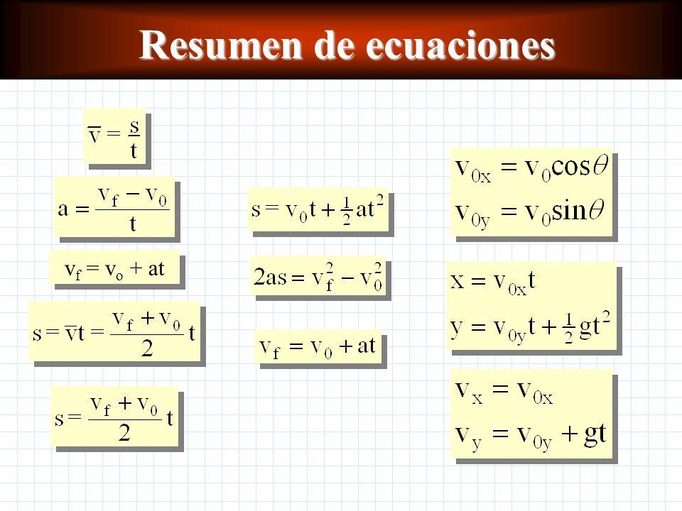 Resumen de ecuaciones vf = vo + at
