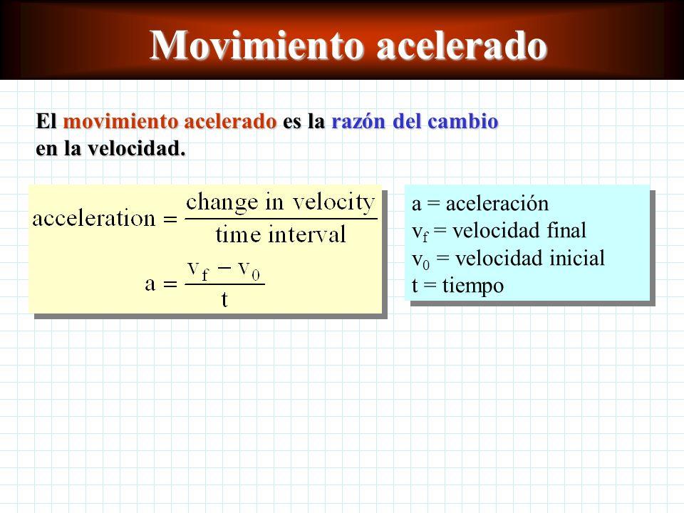 Movimiento acelerado El movimiento acelerado es la razón del cambio en la velocidad.