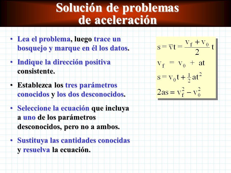 Solución de problemas de aceleración