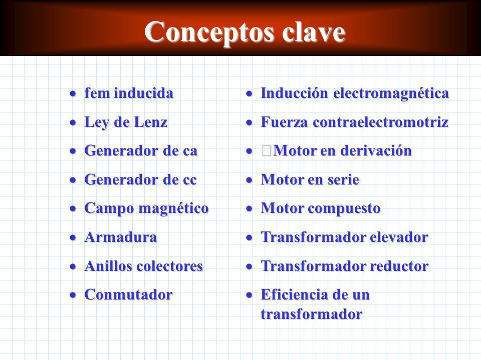 Conceptos clave fem inducida Ley de Lenz Generador de ca