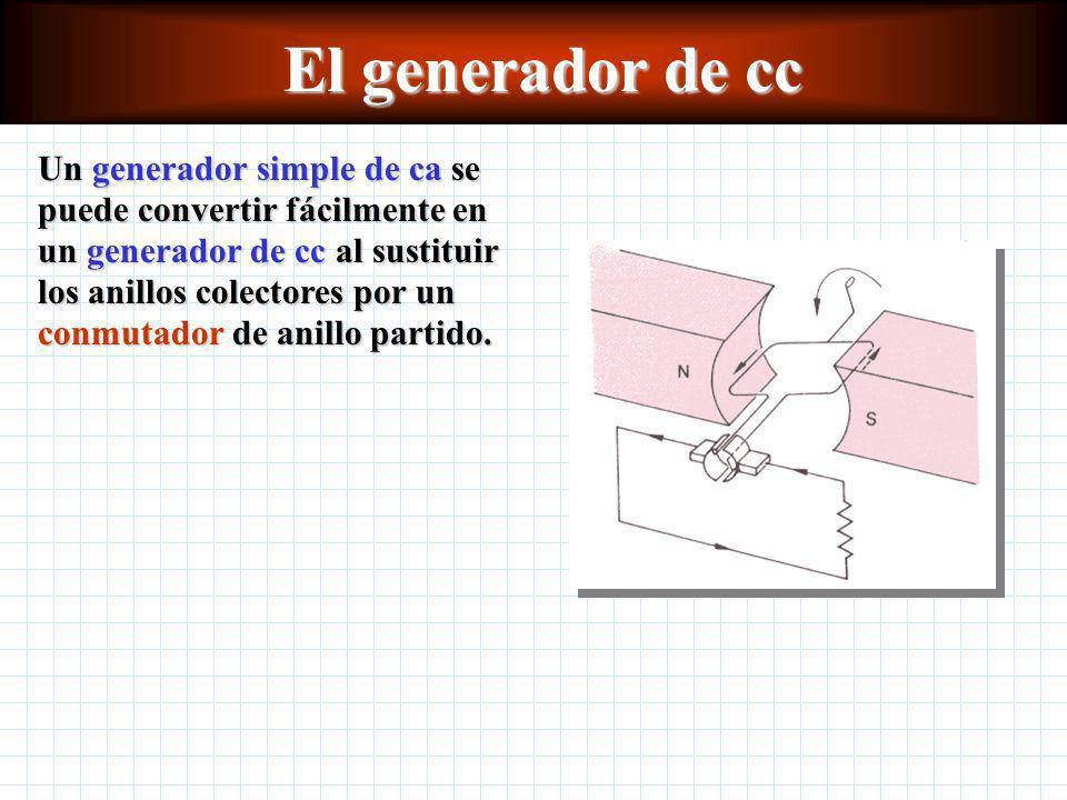 El generador de cc