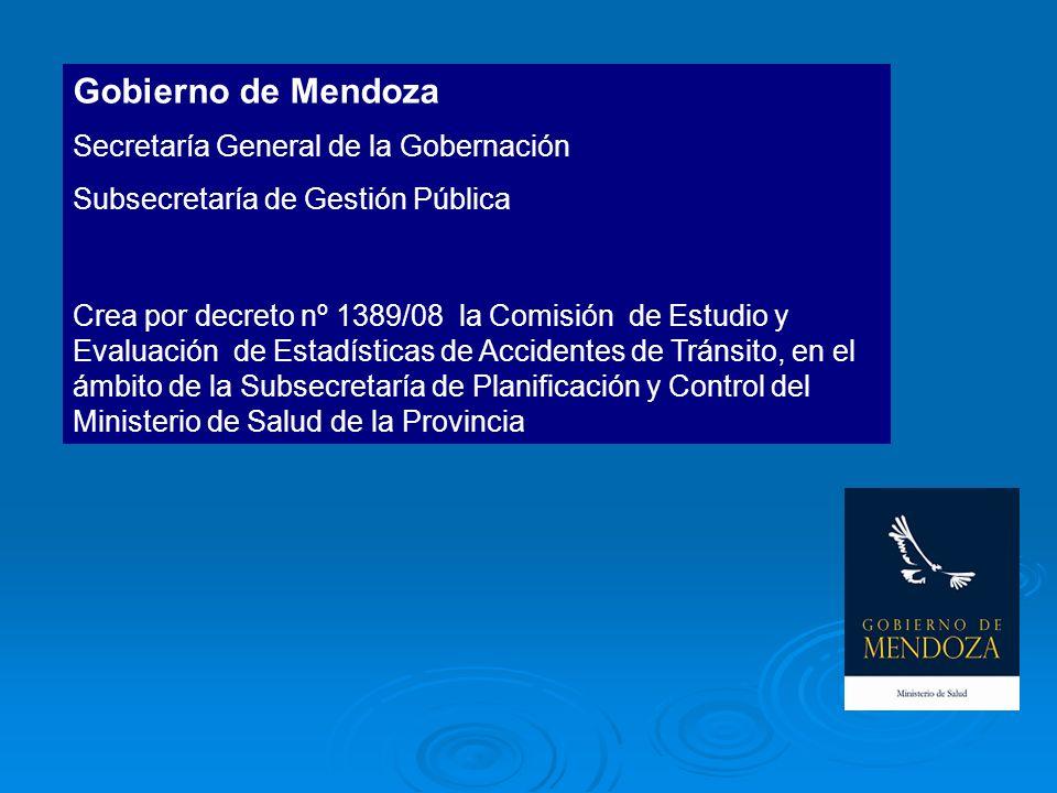 Gobierno de Mendoza Secretaría General de la Gobernación