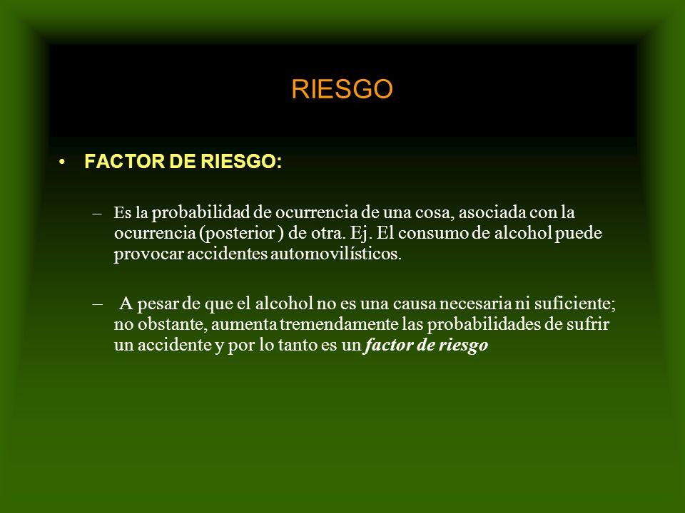 RIESGO FACTOR DE RIESGO: