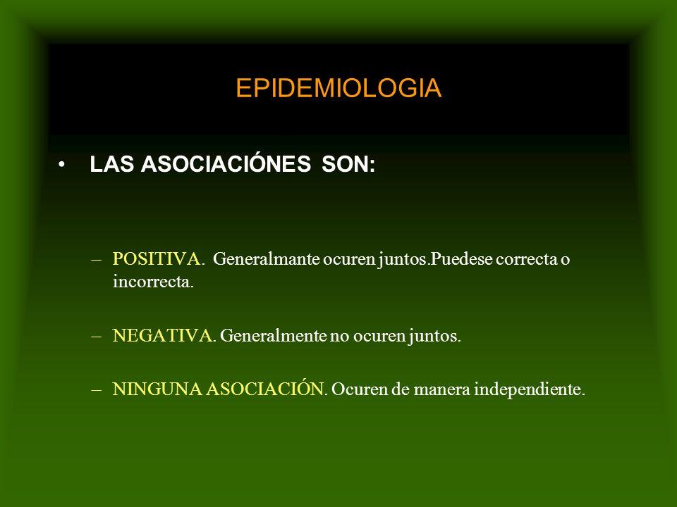 EPIDEMIOLOGIA LAS ASOCIACIÓNES SON: