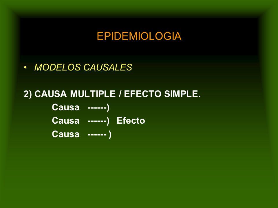 EPIDEMIOLOGIA MODELOS CAUSALES 2) CAUSA MULTIPLE / EFECTO SIMPLE.