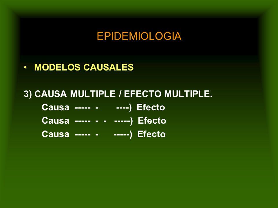 EPIDEMIOLOGIA MODELOS CAUSALES 3) CAUSA MULTIPLE / EFECTO MULTIPLE.