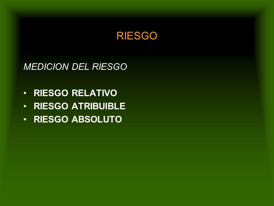 RIESGO MEDICION DEL RIESGO RIESGO RELATIVO RIESGO ATRIBUIBLE