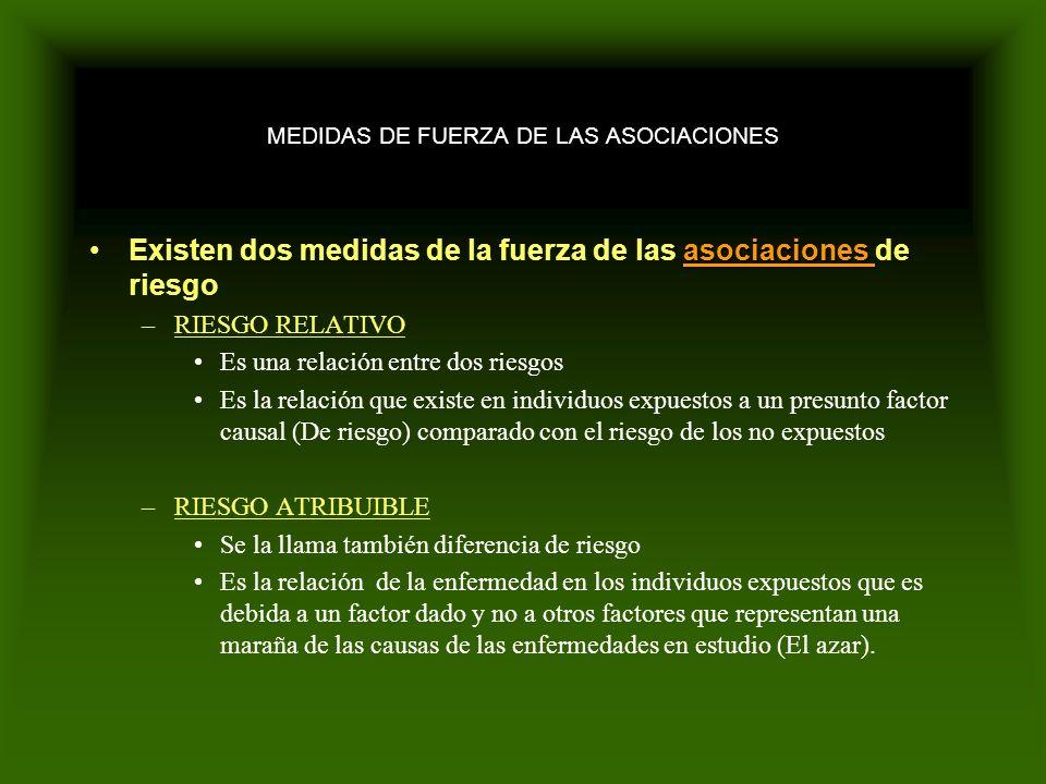 MEDIDAS DE FUERZA DE LAS ASOCIACIONES
