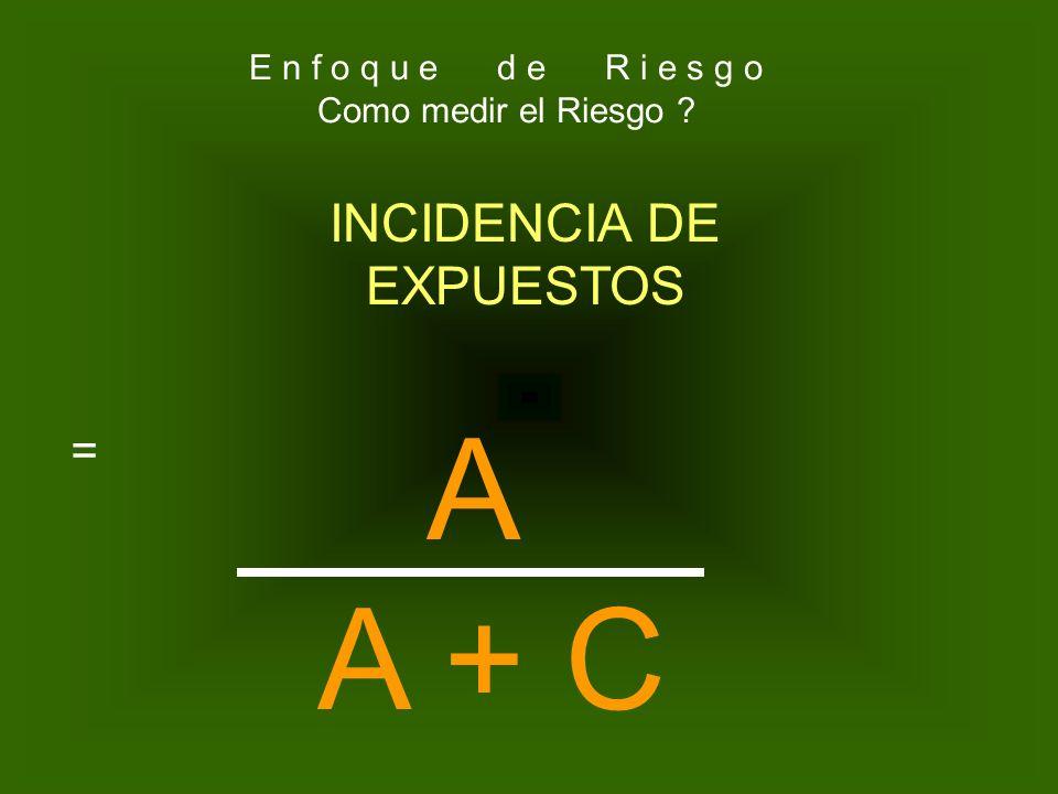 INCIDENCIA DE EXPUESTOS
