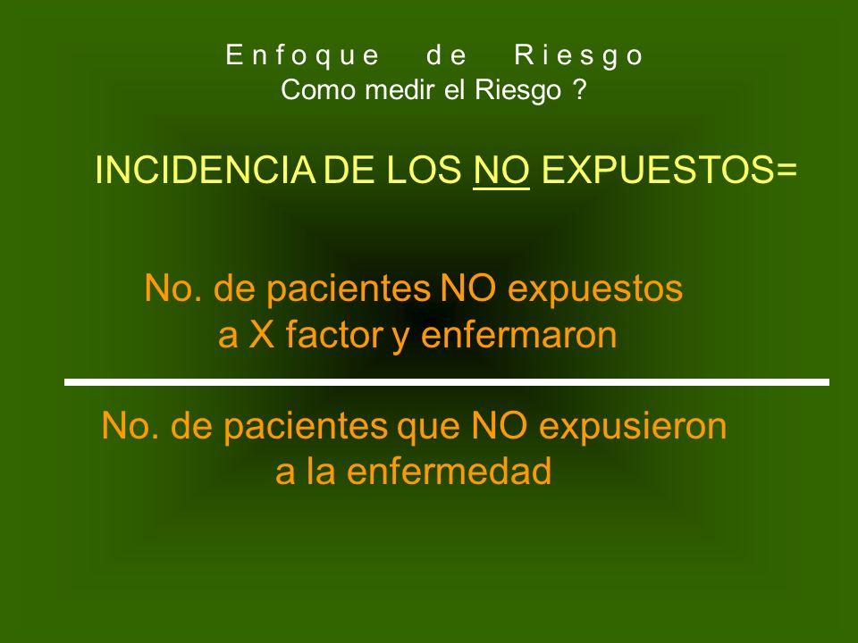 INCIDENCIA DE LOS NO EXPUESTOS=