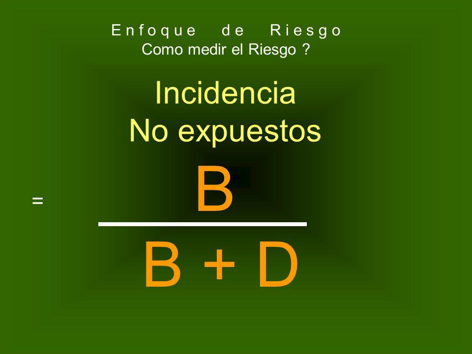 B B + D Incidencia No expuestos = E n f o q u e d e R i e s g o