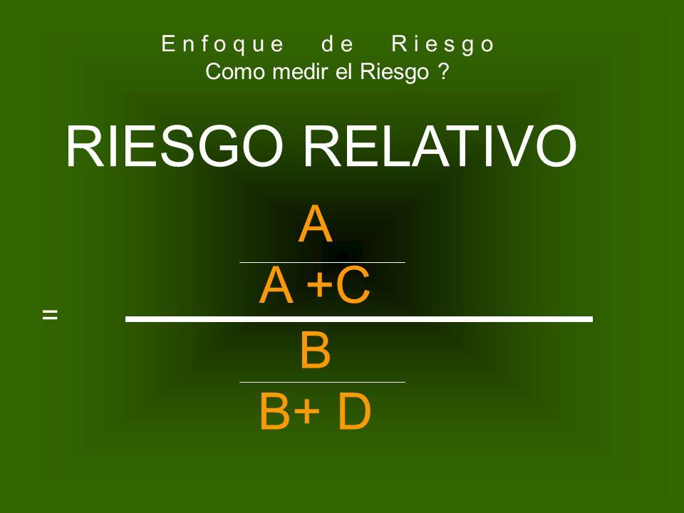 RIESGO RELATIVO A A +C B B+ D = E n f o q u e d e R i e s g o
