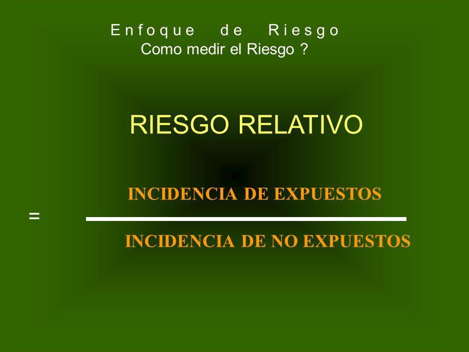 RIESGO RELATIVO = INCIDENCIA DE EXPUESTOS INCIDENCIA DE NO EXPUESTOS