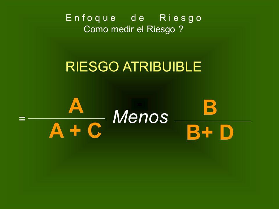 A B A + C B+ D Menos RIESGO ATRIBUIBLE = E n f o q u e d e R i e s g o