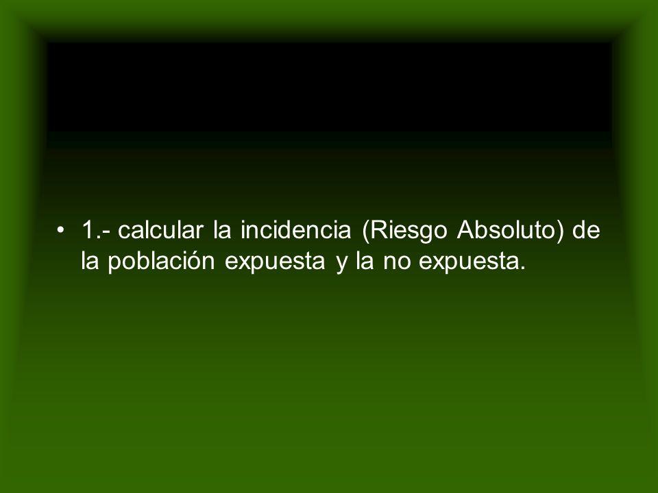 1.- calcular la incidencia (Riesgo Absoluto) de la población expuesta y la no expuesta.