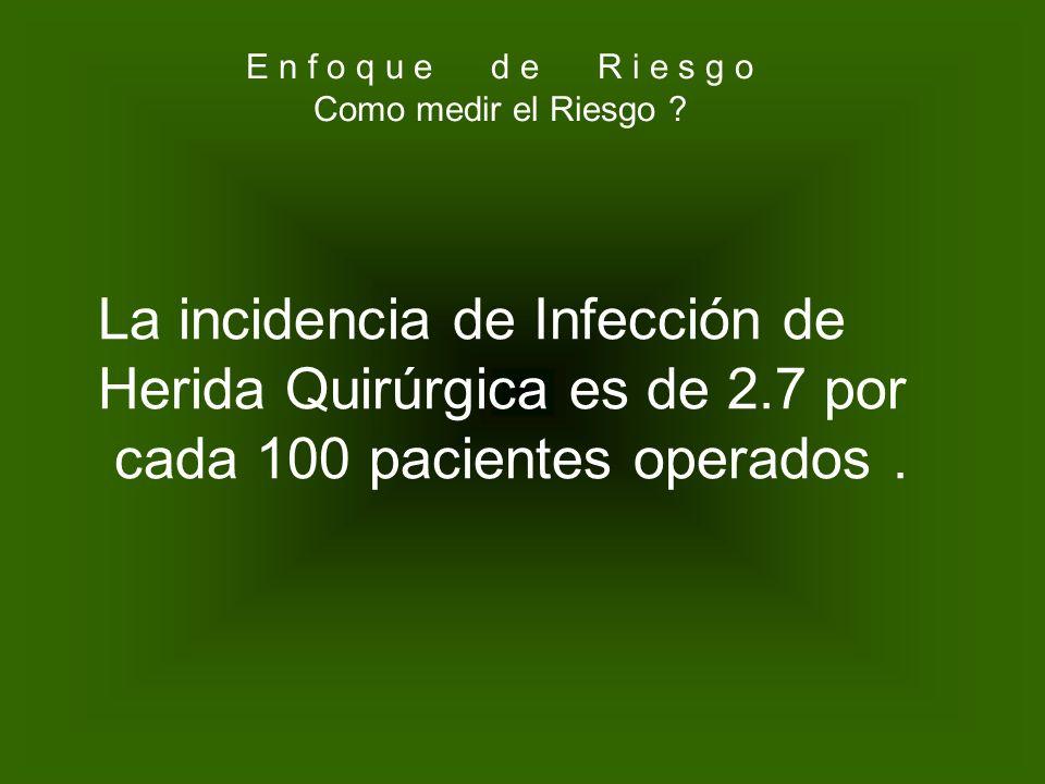 La incidencia de Infección de Herida Quirúrgica es de 2.7 por