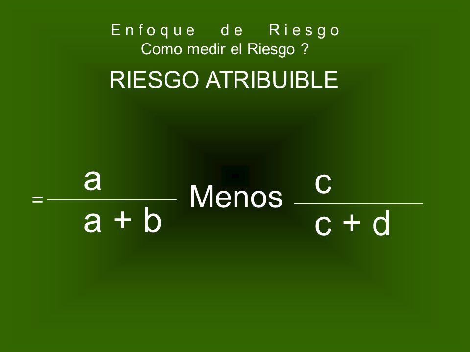 a c a + b c + d Menos RIESGO ATRIBUIBLE =