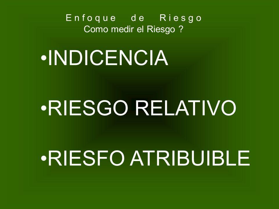 INDICENCIA RIESGO RELATIVO RIESFO ATRIBUIBLE