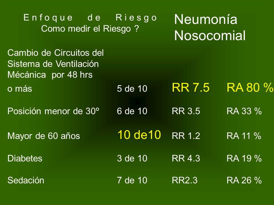 Neumonía Nosocomial E n f o q u e d e R i e s g o