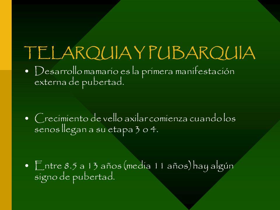 TELARQUIA Y PUBARQUIADesarrollo mamario es la primera manifestación externa de pubertad.