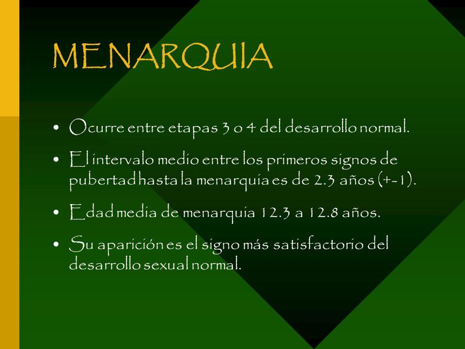 MENARQUIA Ocurre entre etapas 3 o 4 del desarrollo normal.